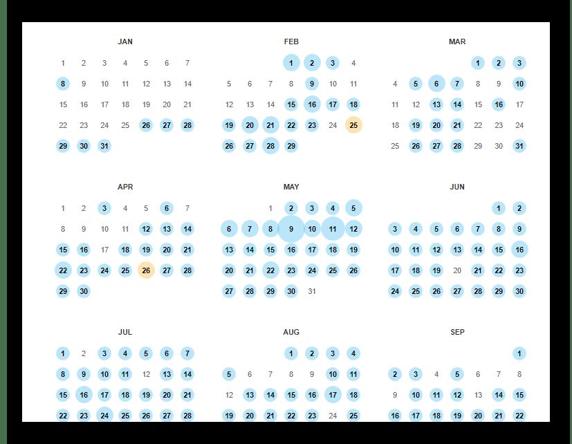 Процесс выбора даты на сайте с интернет архивом для просмотра удаленного профиля ВКонтакте