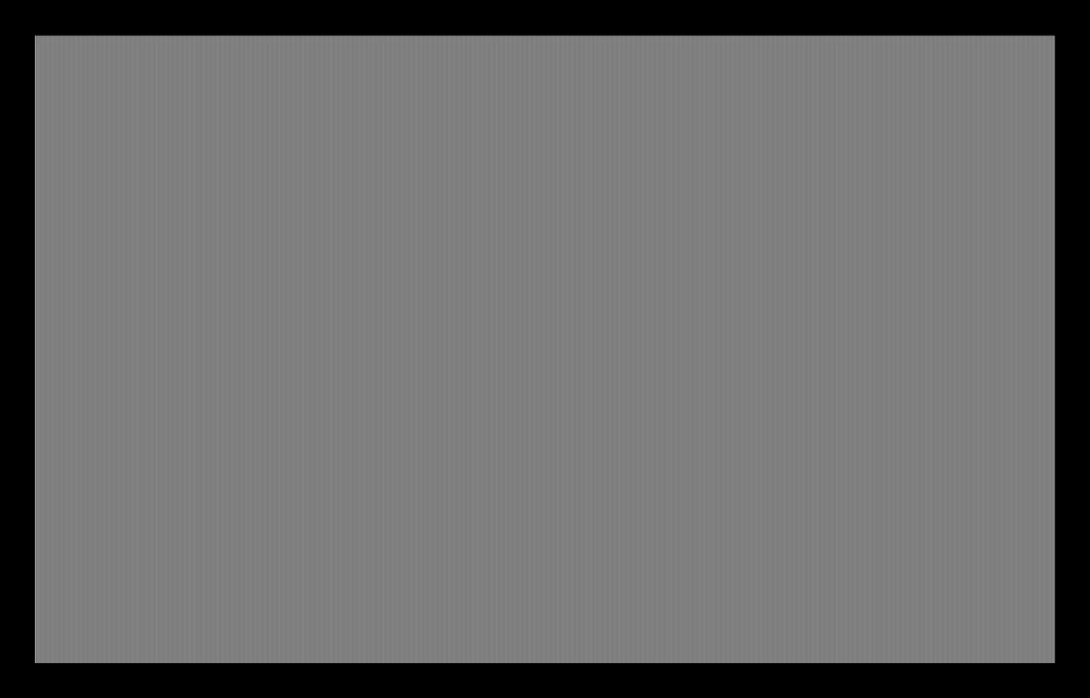 Проверка контраста при помощи прямых линий в TFT Монитор Тест