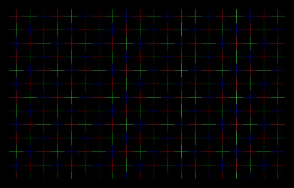 Проверка контраста, заключающаяся в помещении на черный экран участков красного, зеленого и синего цветов в Dead Pixel Tester