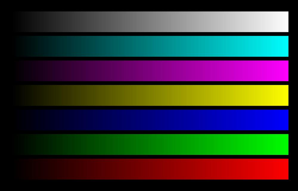 Проверка отображения цветов размещением основных цветов полосами в TFT Монитор Тест