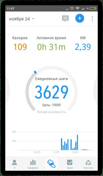 Шагомер для снижения веса на Андроид