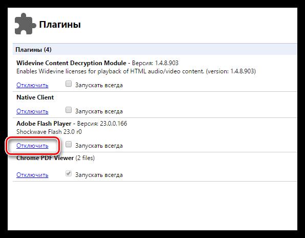 Способ активации компонентов Adobe Flash Player в интернет обозревателе Google Chrome