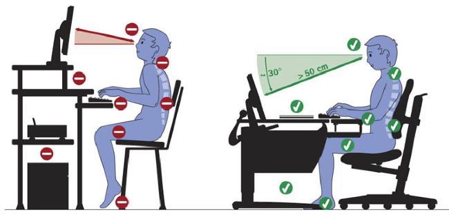 Правильная посадка перед компьютером
