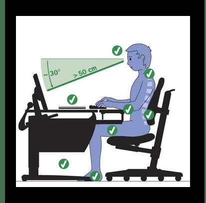 Правильное расположение компьютерной техники на рабочем столе