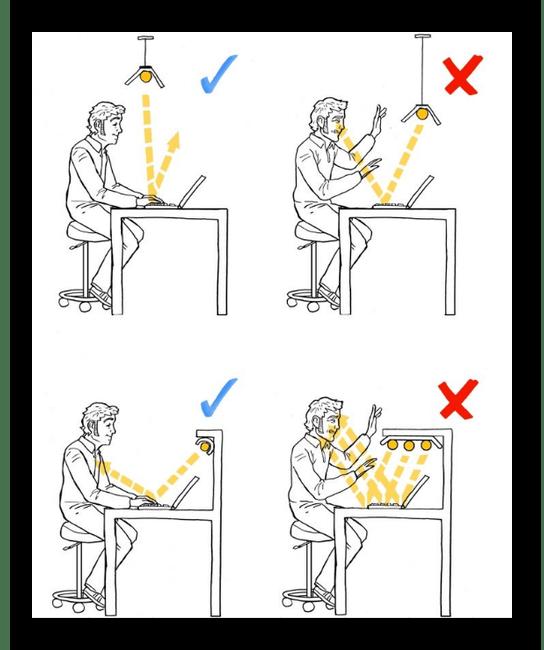 Пример правильного и неправильного освещения рабочего места