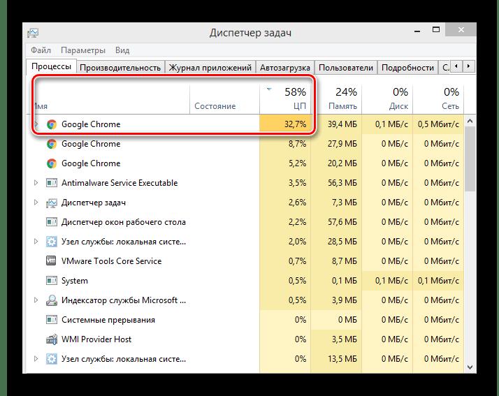 Пример загрузки процессора браузером