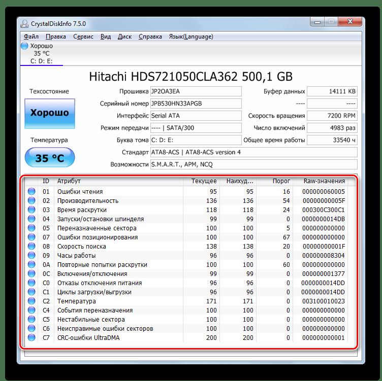 Состояние отдельных компонентов жесткого диска в программе CrystalDiskInfo