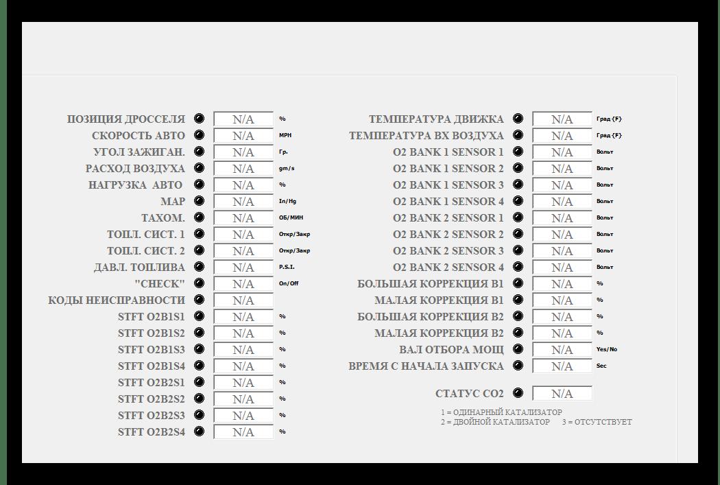 мгновенные показатели OBD Scan Tech_001