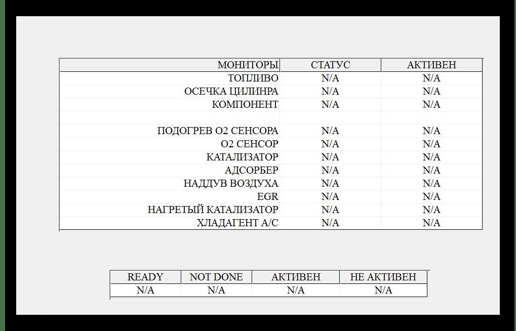 показания по кислороду OBD Scan Tech_002