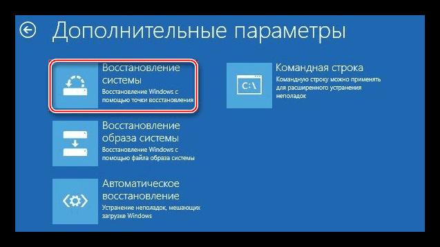 Доступ к восстановлению системы в Windows 8
