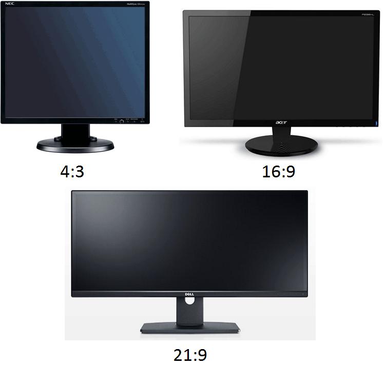 Процесс выбора монитора для игрового компьютера по размеру