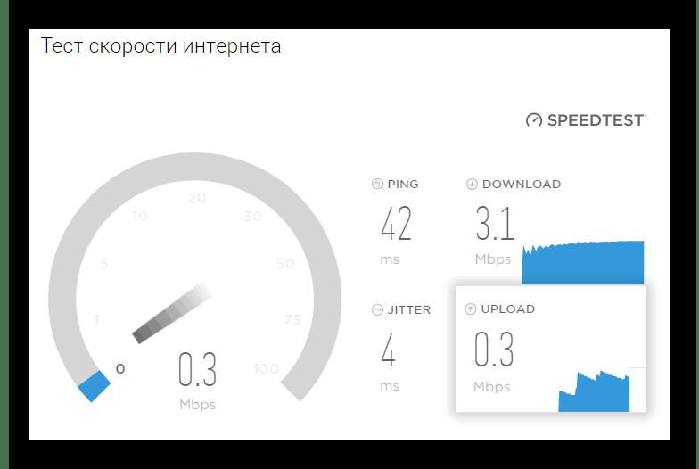 Процесс вычисления скорости интернет соединения на компьютере с помощью онлайн сервиса