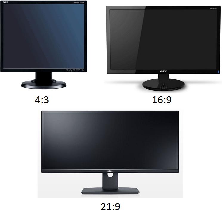 Соотношение сторон в мониторе