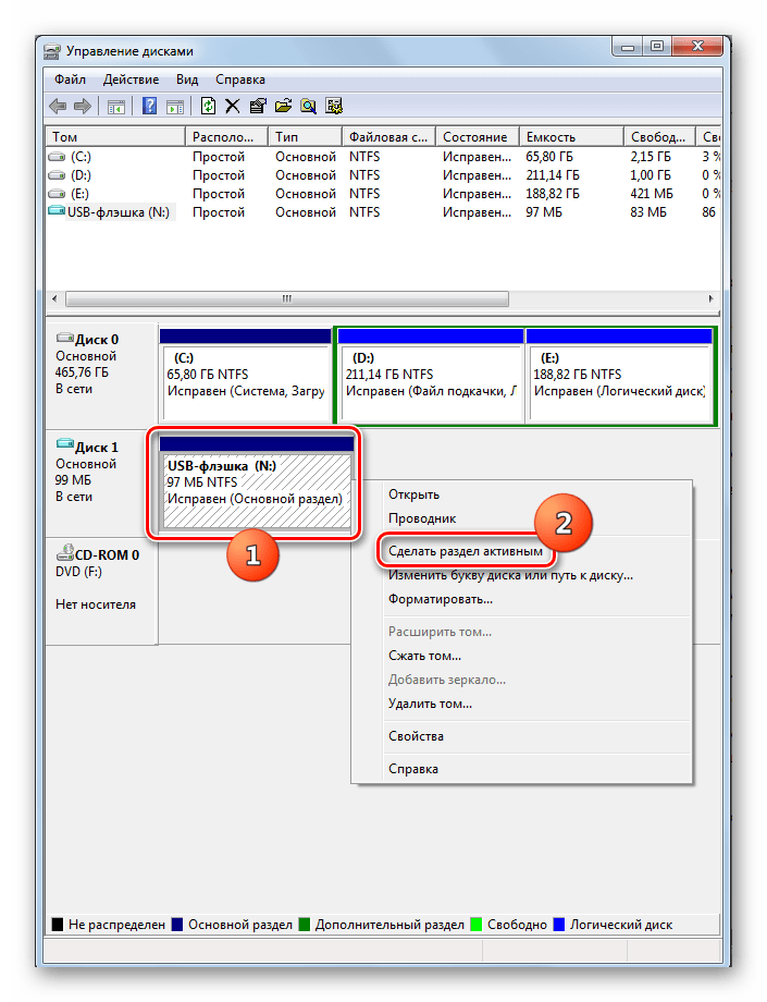 Активация раздела через контекстное меню в окне Управние дисками в Windows 7