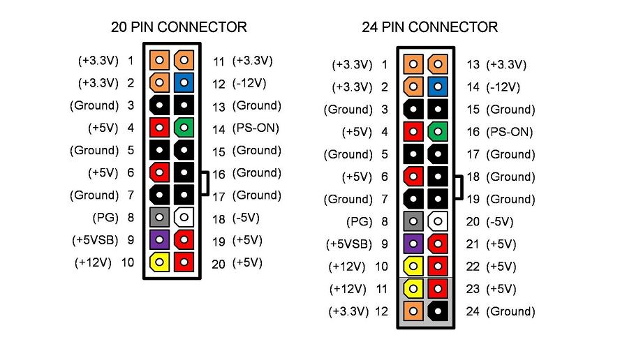Процесс использования схемы распиновки коннектора блока питания