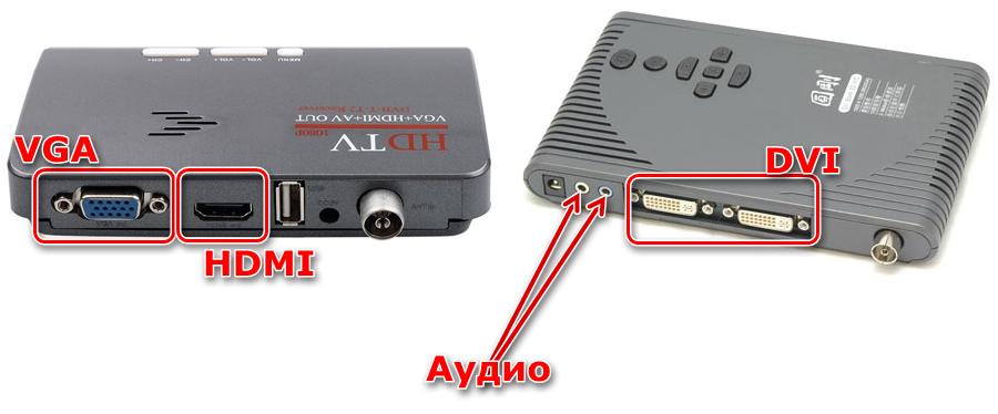 Разъемы для подключения монитора и акустической системы на телевизионной приставке
