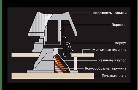 Устройство механического переключателя
