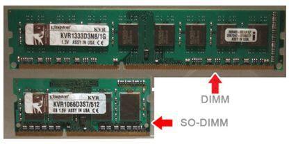 форм-фактор оперативной памяти
