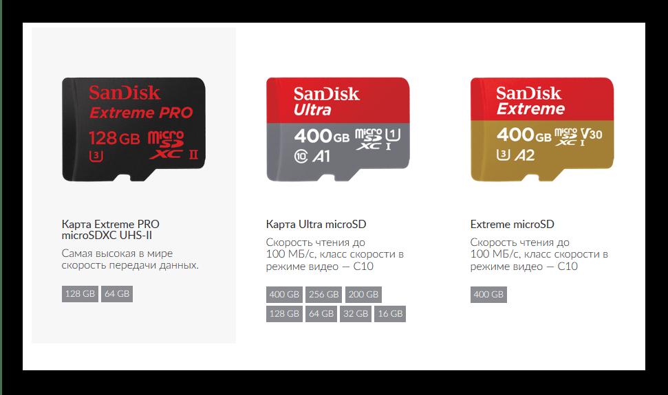 Ассортимент карт памяти на официальном сайте SanDisk