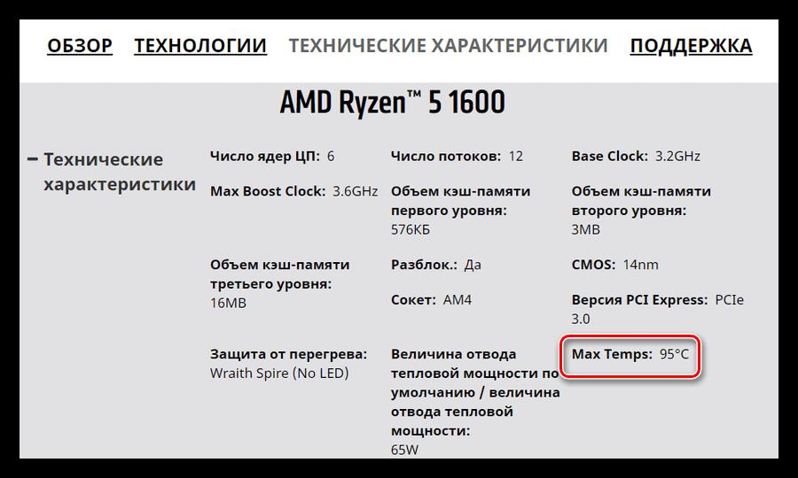 Информация о максимальной рабочей температуре процессора на официальном сайте AMD