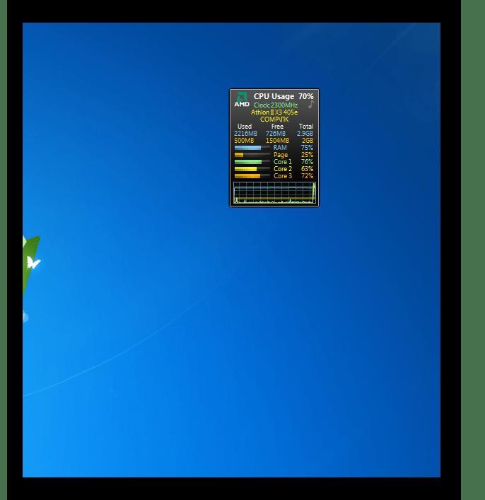 Интерфейс гаджета All CPU Meter в Windows 7