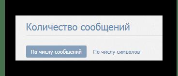 Поиск сообщений по числу в VK Stats в Google Chrome