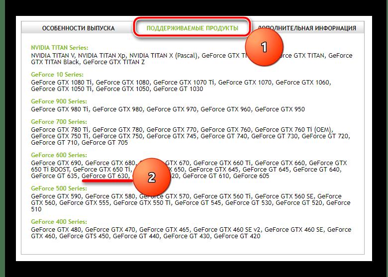 Просмотр поддерживаемых продуктов для NVIDIA GeForce