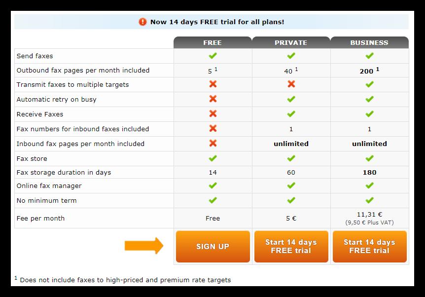 Тарифы отправки факсов сервиса PDF24 Creator