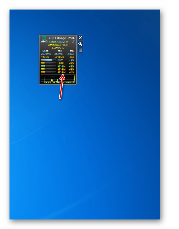 Температура ядер процессора в интерфейсе гаджета All CPU Meter в Windows 7