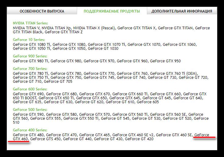 поддерживаемые продукты найденного драйвера на странице загрузки на официальном сайте nvidia