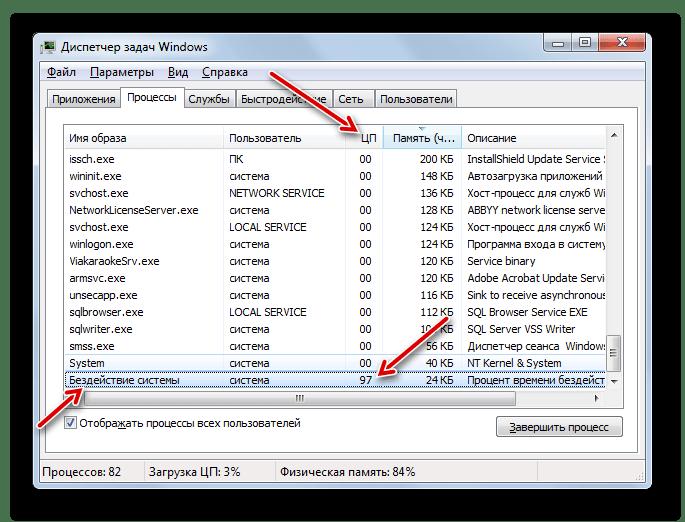 Бездействие системы в Диспетчере задач в Windows 7
