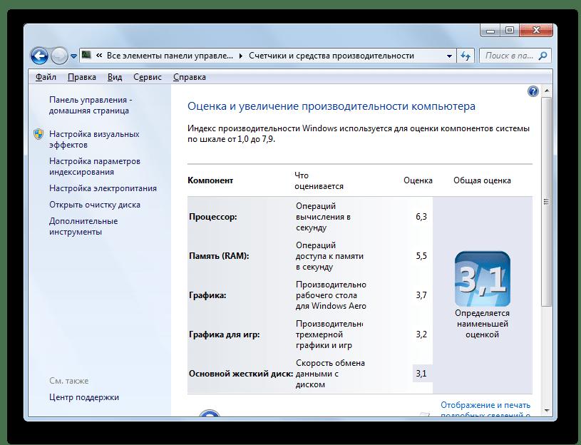 Индекс производительности компьютера в Windows 7