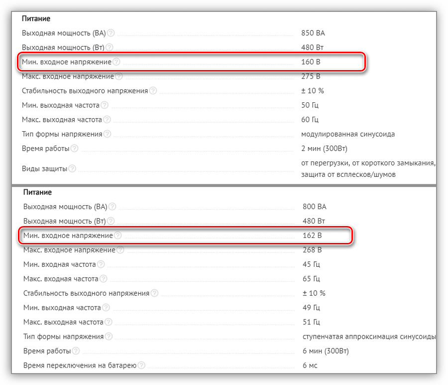Определение минимального входного напряжения при выборе источника бесперебойного питания для компьютера