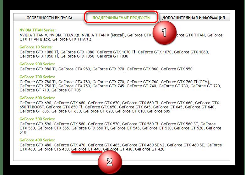Поддерживаемые продукты на сайте NVIDIA