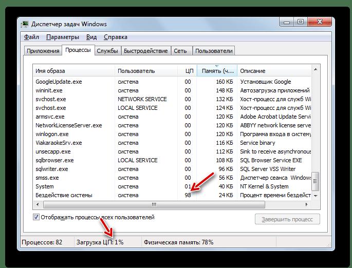 Показатель Бездействие системы и Загрузка ЦП в Диспетчере задач в Windows 7