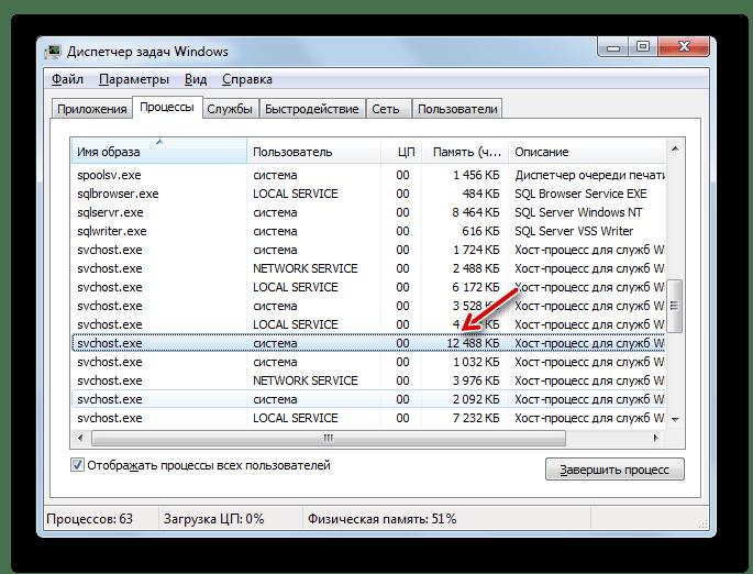 Потребление оперативной памяти процессом SVCHOST.EXE значительно снизилось в Диспетчере задач в Windows 7