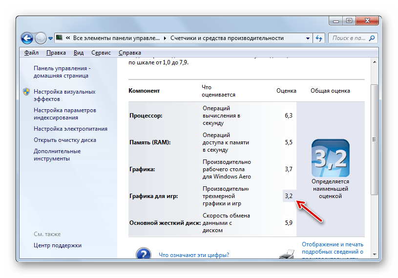Самый слабый компонент в окне индекса производительности на Windows 7