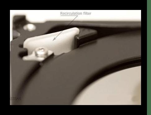 Циркуляционный фильтр в HDD