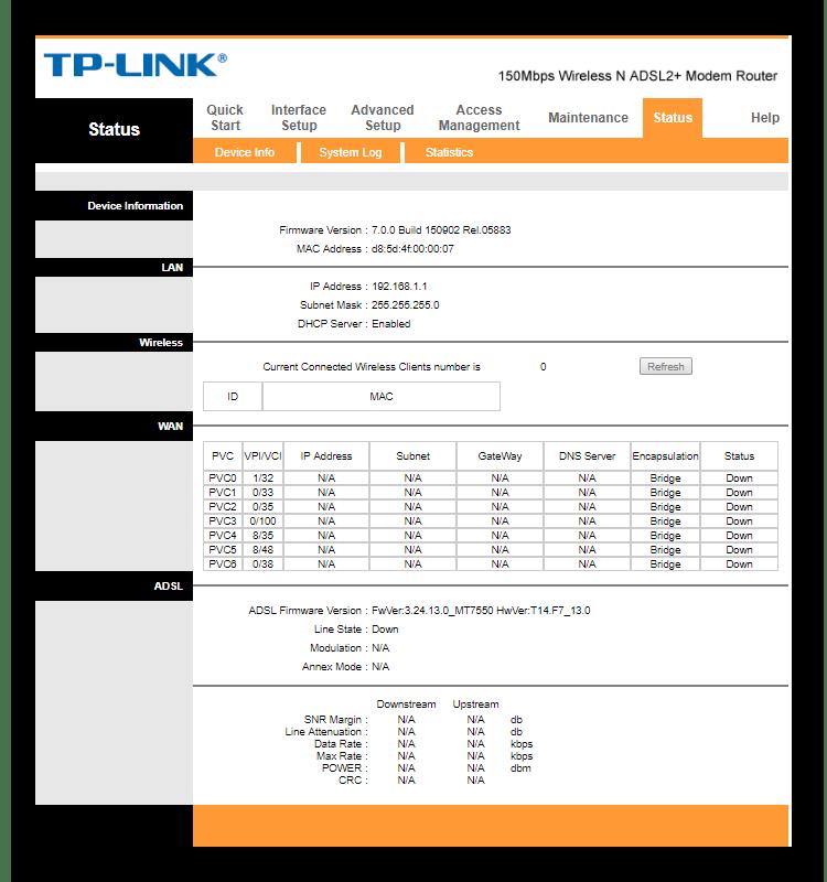 Главное меню модема TP-Link TD-W8901N