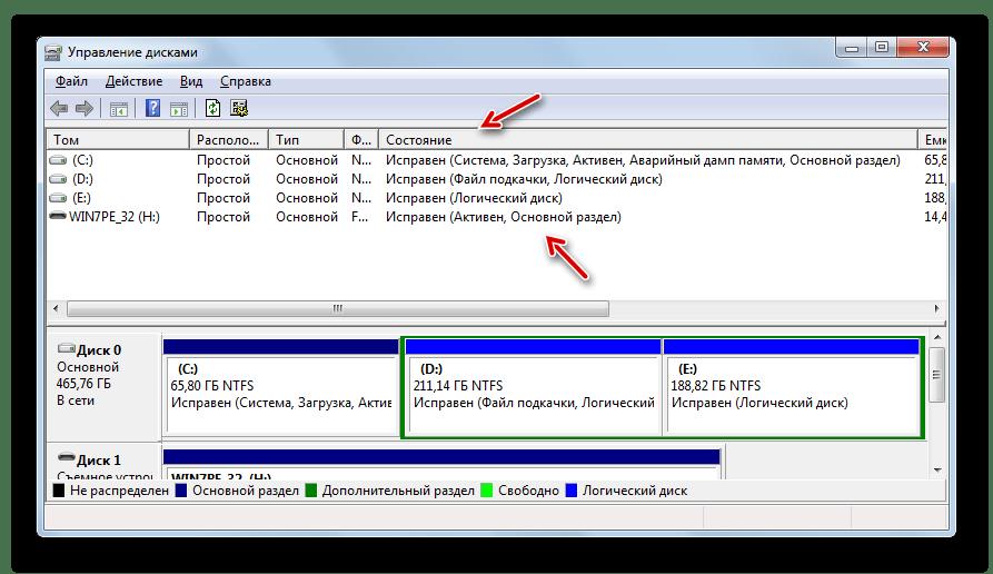 Информация в столбце Состояние в окне управления дисками в Windows 7