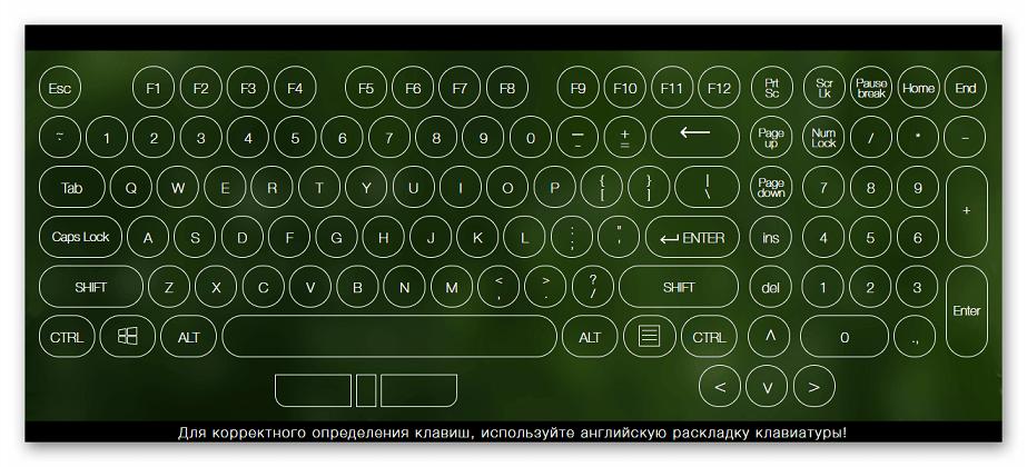 Онлайн-сервисы для тестирования клавиатуры