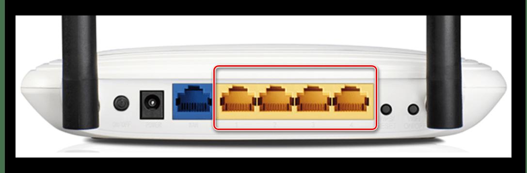 Порты LAN на роутере ТП-Линк