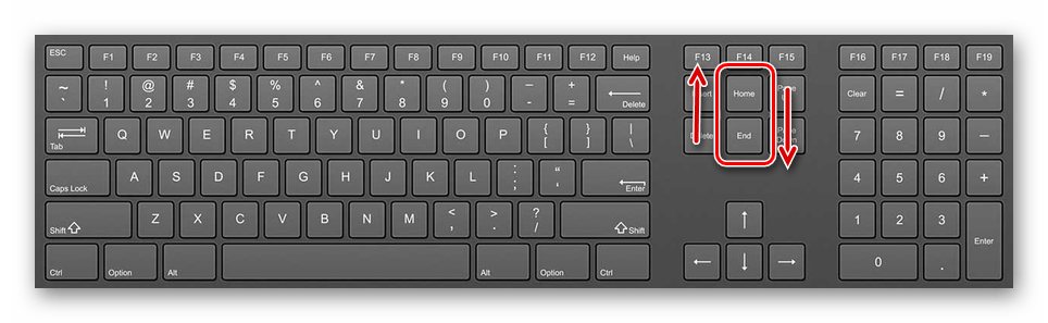 Пример клавишей быстрого скроллинга на клавиатуре