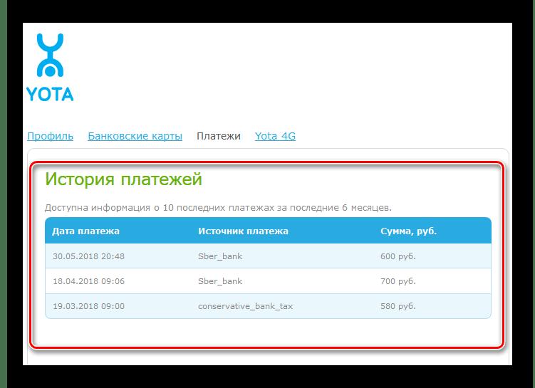 Платежи на сайте Йота