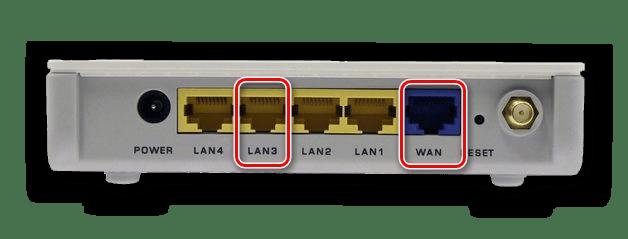 Соединение маршрутизатора с компьютером и провайдером