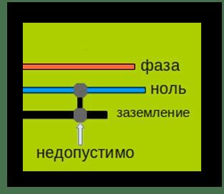 Подключение заземляющего провода к розетке