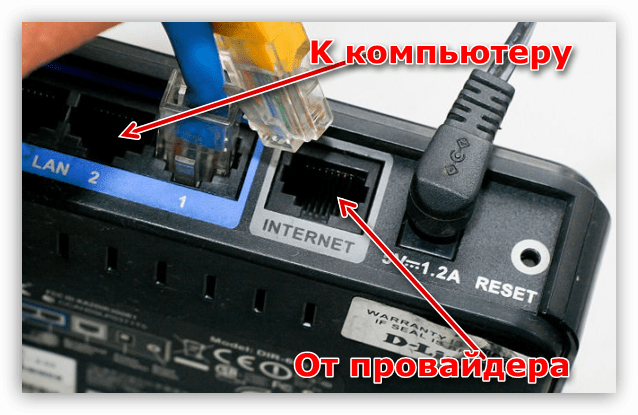 Разные виды сетевых портов на роутере