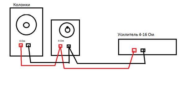 Схема подключения колонок к усилителю