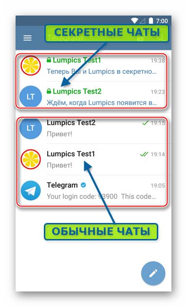 Telegram для Android обычные и секретные чаты на экране с перечнем диалогов
