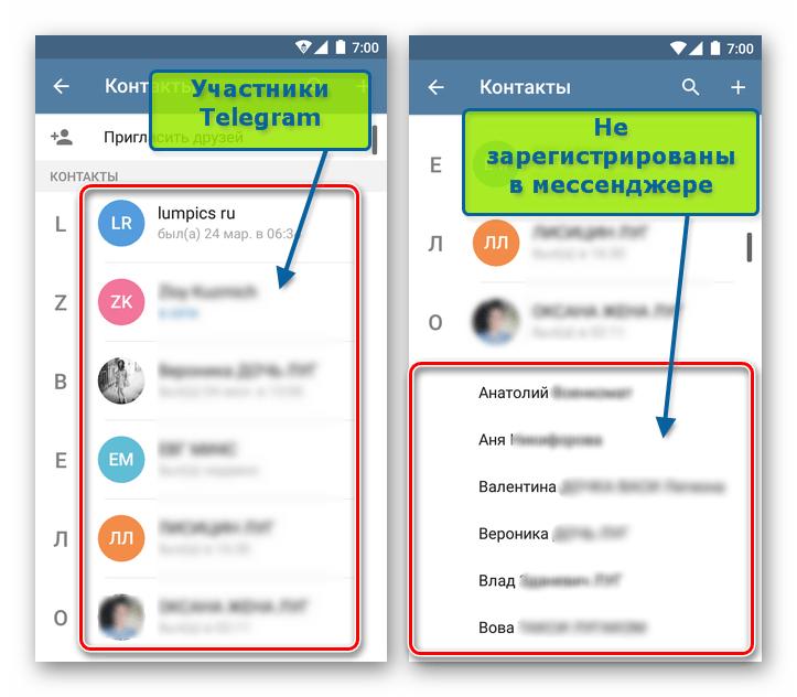 Telegram для Android участники сервиса и неприсоеднившиеся в Контактах